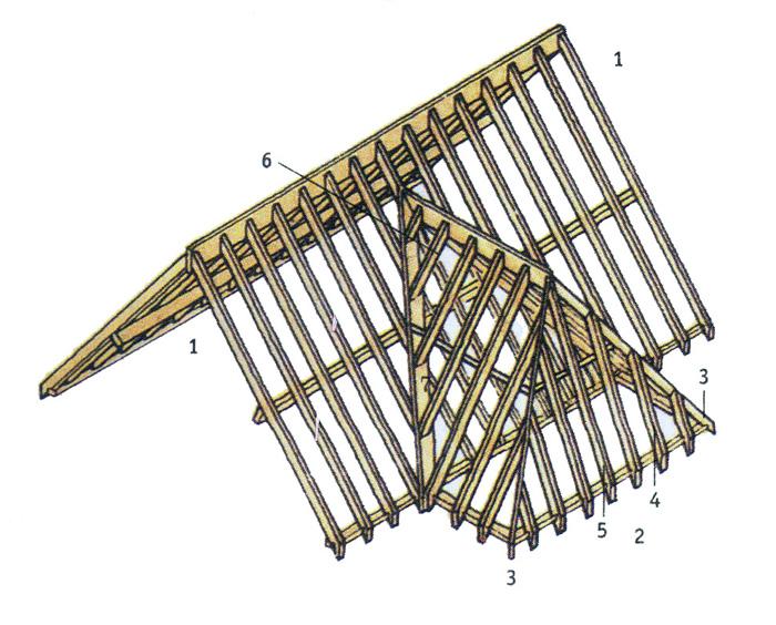 Двускатной крыши 2 торец вальмовой
